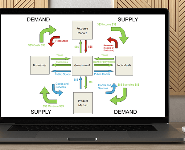 3 Steps To Supply/Demand + 3 Steps To Market Profile 10% Off Combined Price by https://koiforest.com/