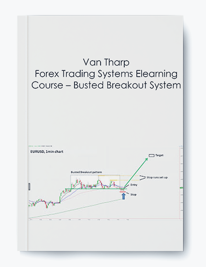 Forex Trading Systems Elearning Course – Busted Breakout System by Van Tharp by https://koiforest.com/