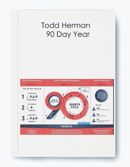 90 Day Year by Todd Herman by https://koiforest.com/