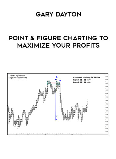 Gary Dayton - Point & Figure Charting To Maximize Your Profits form https://koiforest.com/