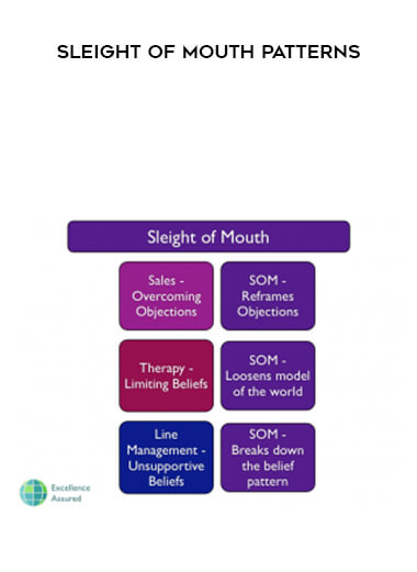 Sleight Of Mouth Patterns form https://koiforest.com/